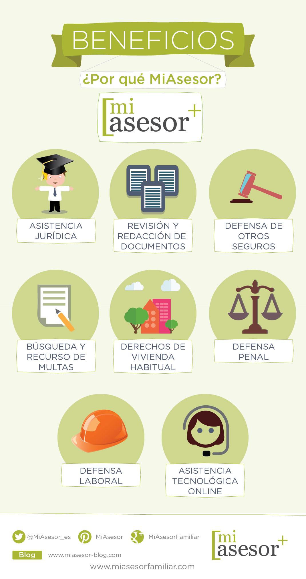 Beneficios de MiAsesor - infografía